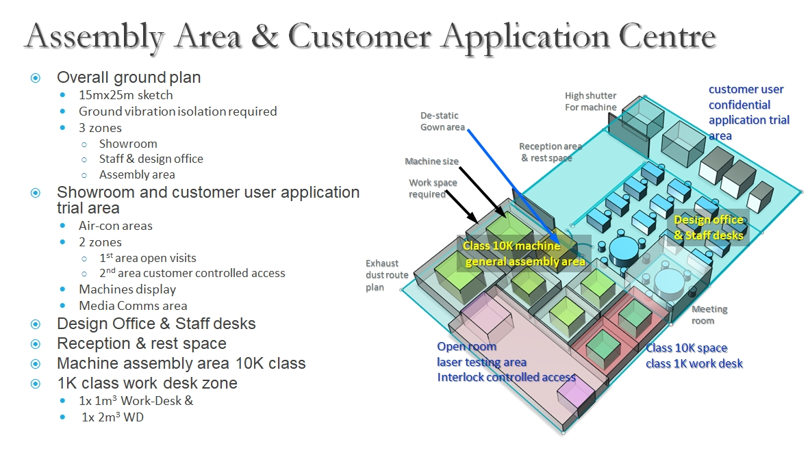 customer application centre and assembly area